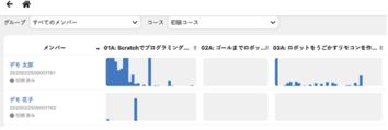 programming-learning-system-walking-mechatrowego-03